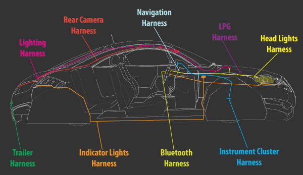 wiring harnesses automotive ignition wiring harness 68 camaro ignition wiring harness diagram #11